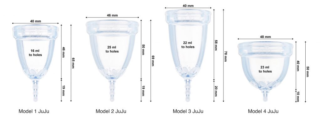 Juju cup all model sizes