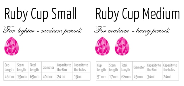 Ruby Cup Sizing Chart