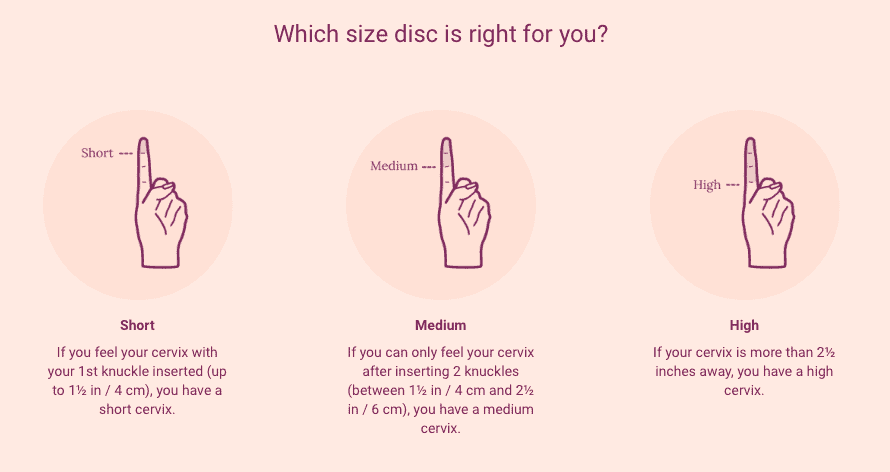 Reusable Lumma Menstrual Disc Sizing